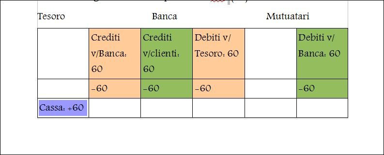 tabella-4