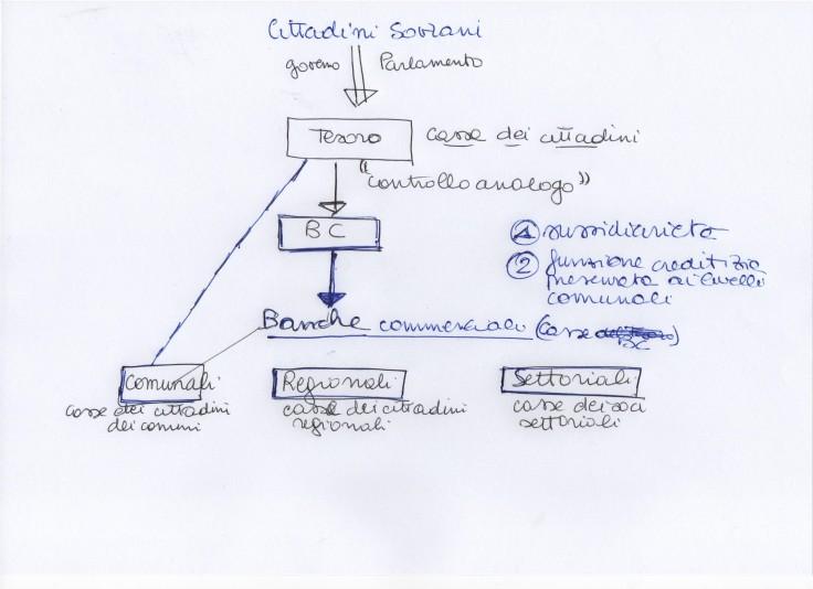 schemarlazionesovranibanche-001