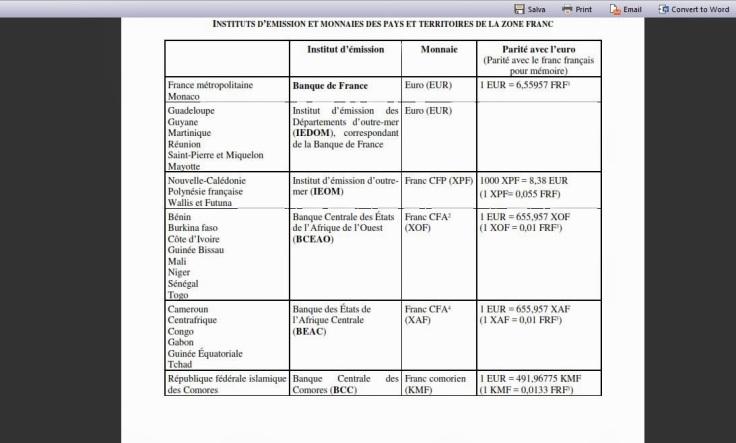 Istituti di emissione della Francia - Banque de France