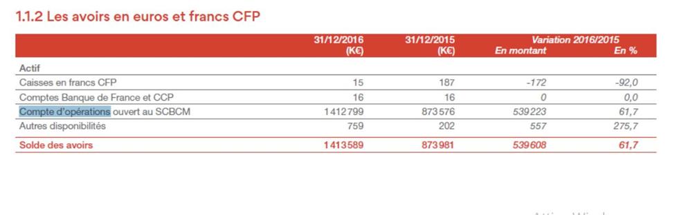 http://www.ieom.fr/IMG/pdf/rapport_annuel_2016_ieom_-_comptes_annuels.pdf